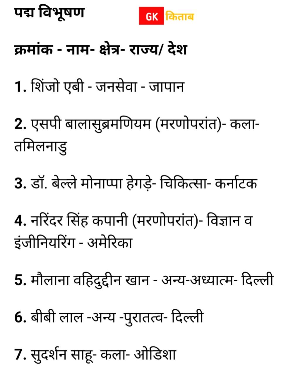 Padma vibhushan award 2021