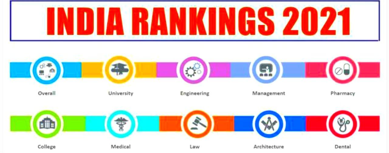 NIRF Ranking 2021 List in Hindi